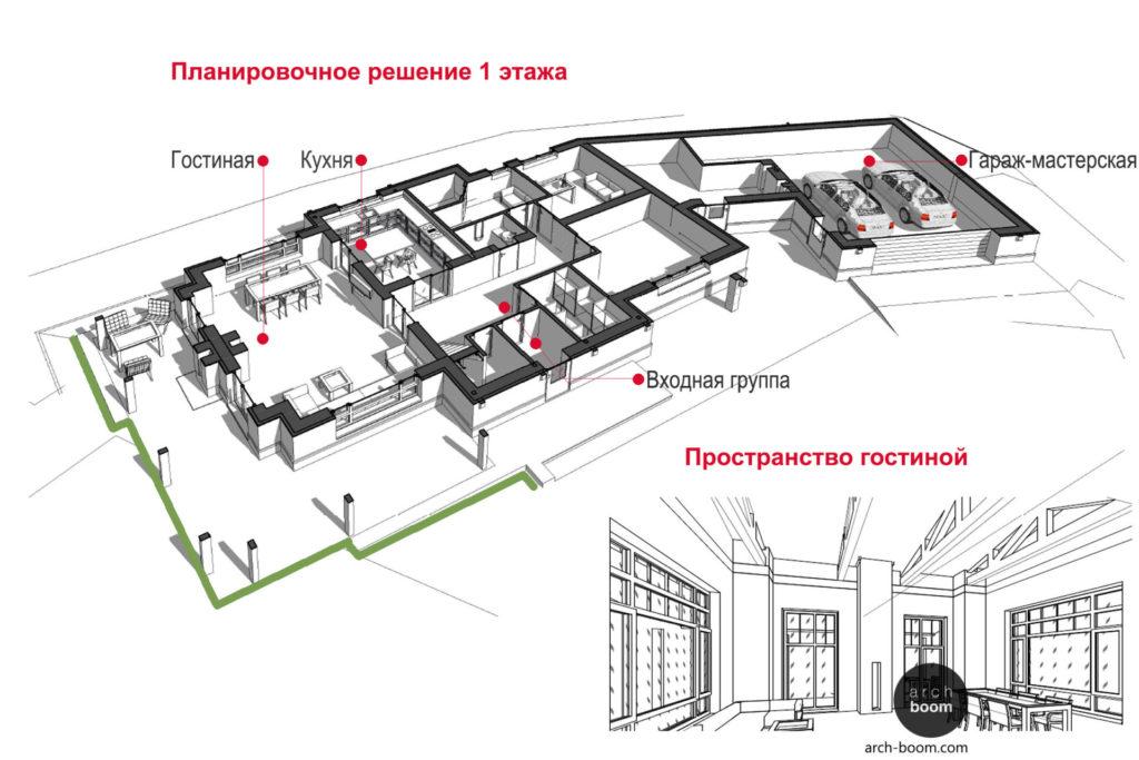 планировка двухэтажного жилого дома с двусветной гостиной