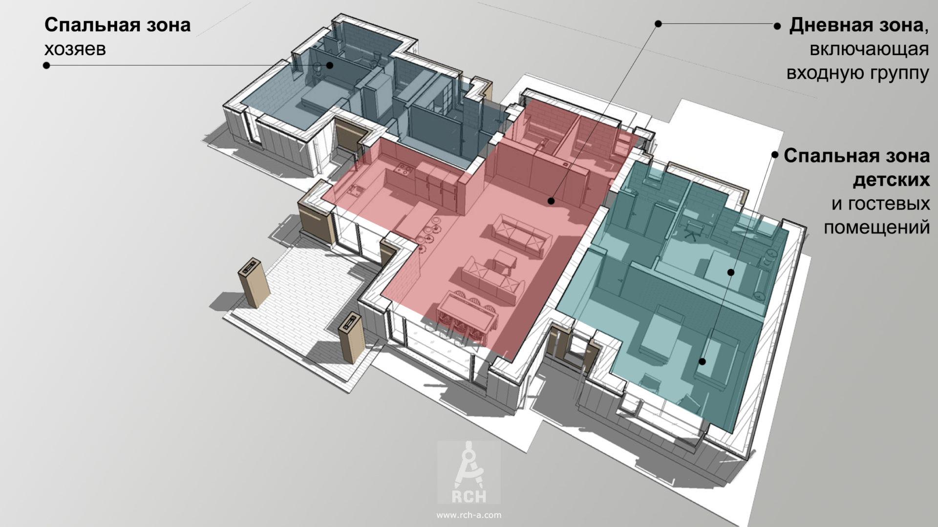 неоычная планировка одноэтажного жилого дома