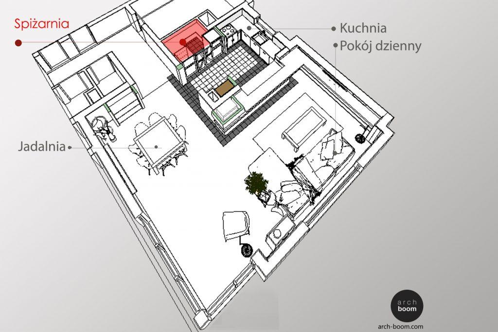 rozplanowanie kuchni z spiżarnią